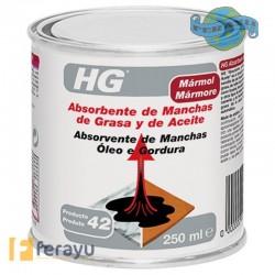 ABSORBE MANCHAS GRASA/ACEITE 250ML.